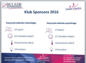 klub-sponsora-2016